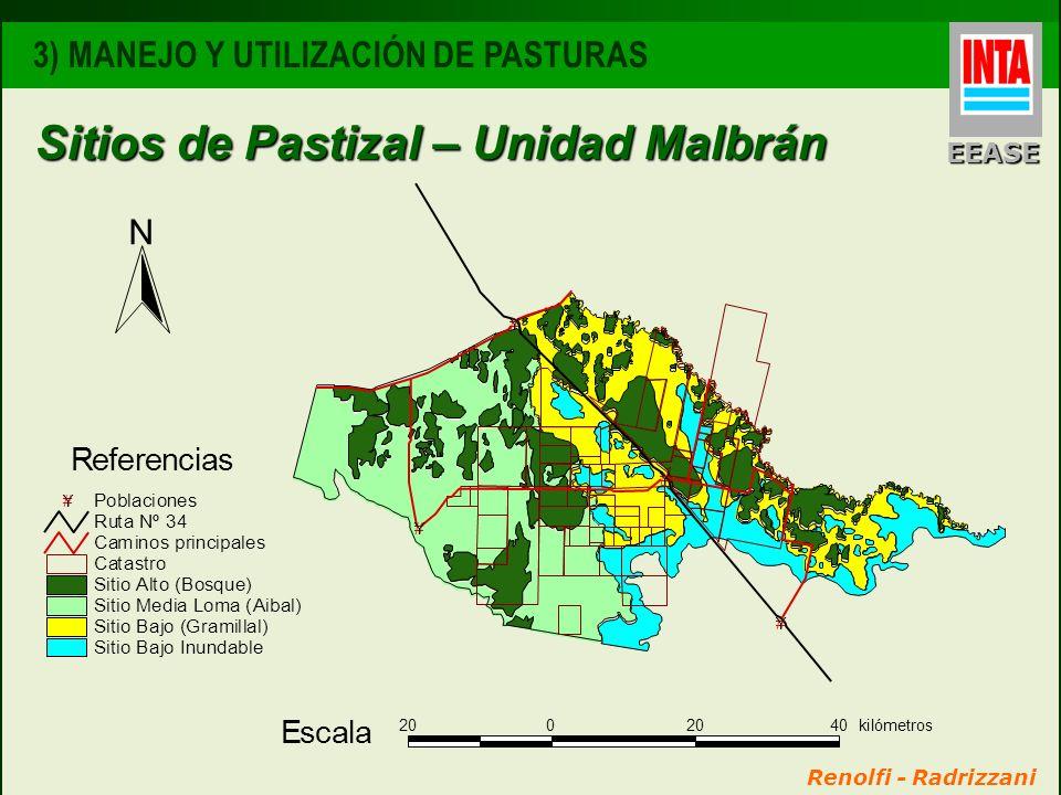Renolfi - Radrizzani N #Y #Y #Y #Y 2002040kilómetros Escala EEASE Sitios de Pastizal – Unidad Malbrán 3) MANEJO Y UTILIZACIÓN DE PASTURAS