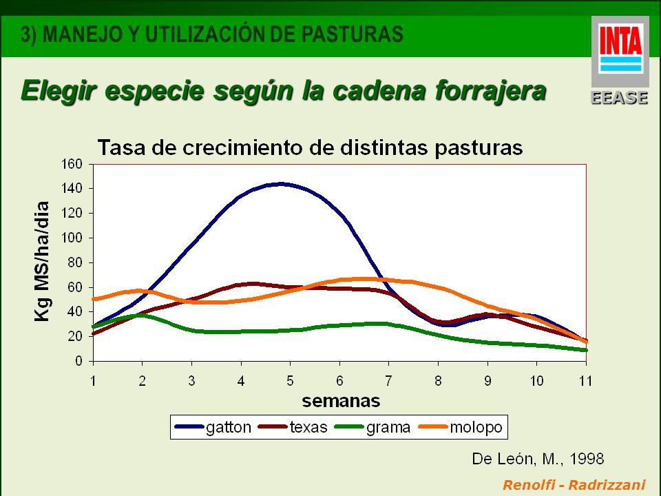 Elegir especie según la cadena forrajera Renolfi - Radrizzani EEASE 3) MANEJO Y UTILIZACIÓN DE PASTURAS