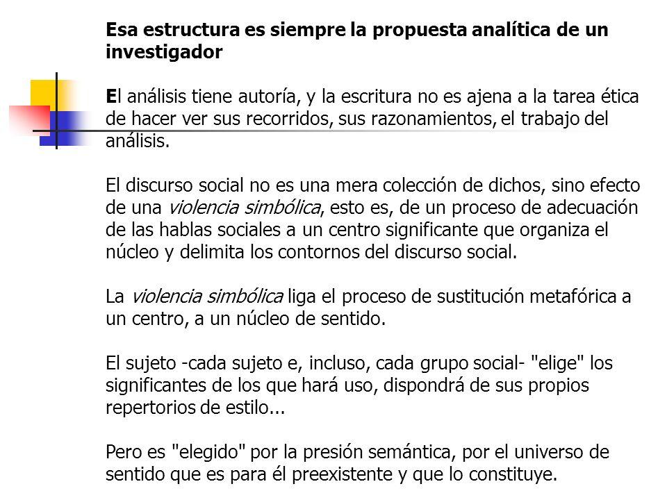 Esa estructura es siempre la propuesta analítica de un investigador El análisis tiene autoría, y la escritura no es ajena a la tarea ética de hacer ver sus recorridos, sus razonamientos, el trabajo del análisis.