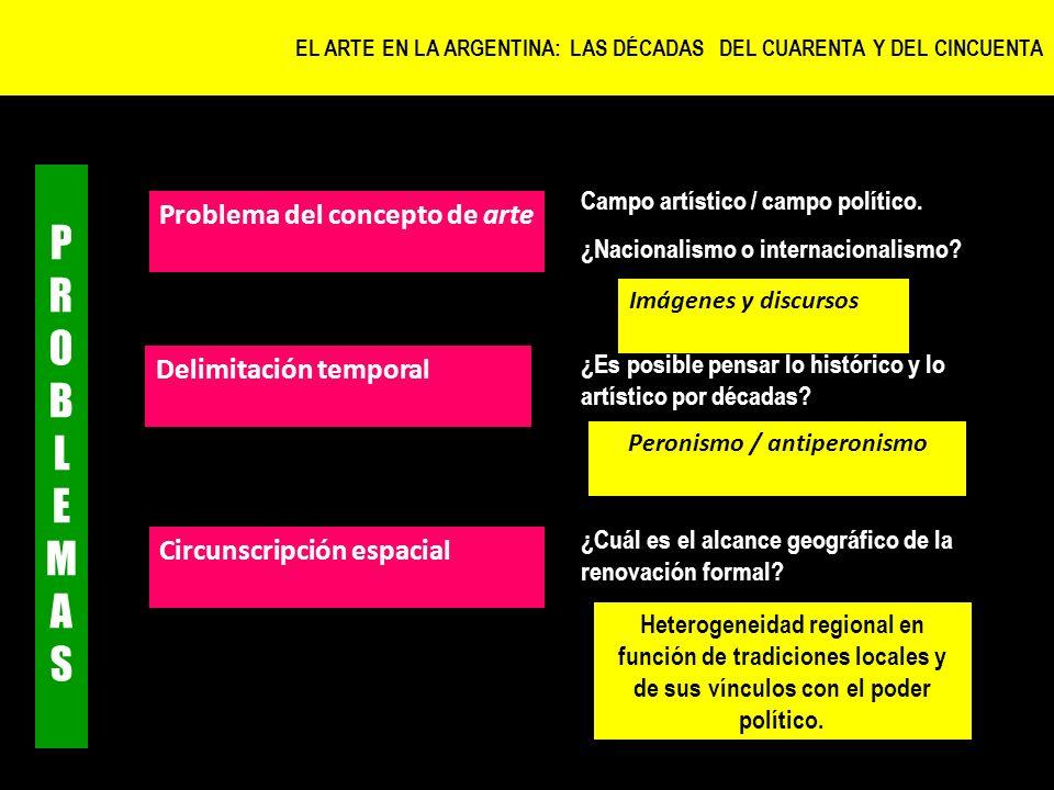¿Cuál es el alcance geográfico de la renovación formal? Campo artístico / campo político. ¿Nacionalismo o internacionalismo? Circunscripción espacial