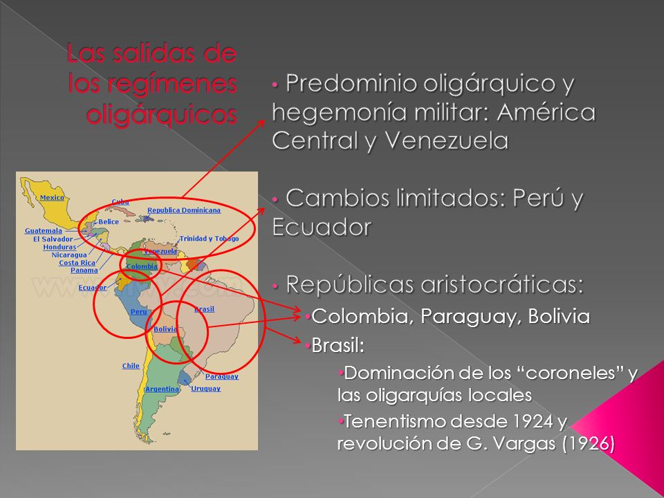 oligarquía Sociedad nacional independiente Economía dependiente (imperialismos) Legitima el divorcio entre autoritarismo y expansión económica Liberalismo de compromiso: Para uso externo: librecambista, etc.