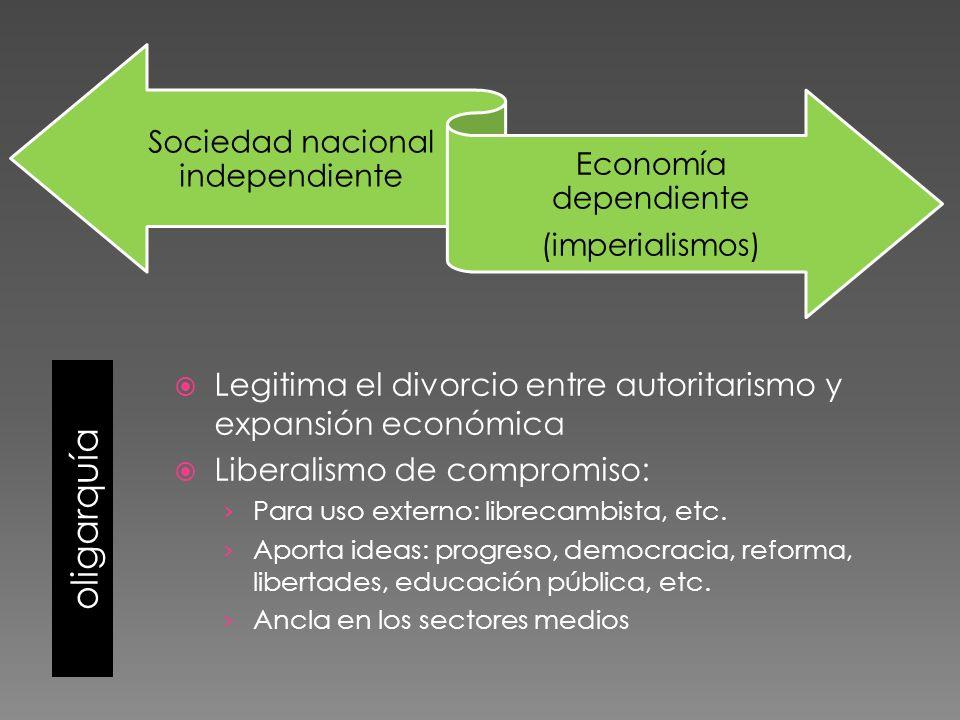 oligarquía Sociedad nacional independiente Economía dependiente (imperialismos) Legitima el divorcio entre autoritarismo y expansión económica Liberal