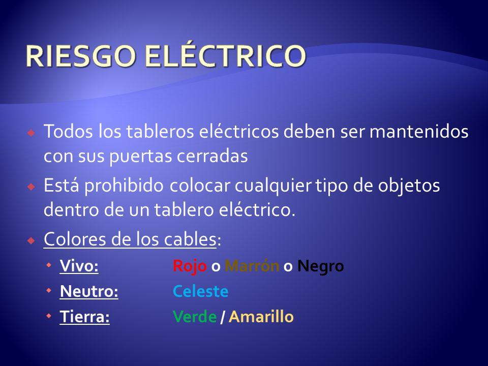Todos los tableros eléctricos deben ser mantenidos con sus puertas cerradas Está prohibido colocar cualquier tipo de objetos dentro de un tablero eléc
