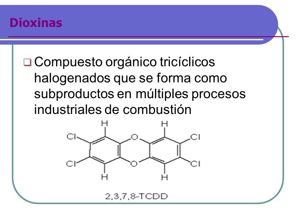 Dioxinas Compuesto orgánico tricíclicos halogenados que se forma como subproductos en múltiples procesos industriales de combustión