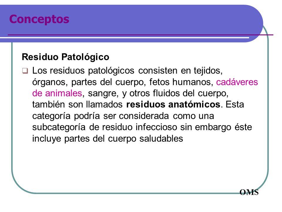 Conceptos Residuo Patológico Los residuos patológicos consisten en tejidos, órganos, partes del cuerpo, fetos humanos, cadáveres de animales, sangre,