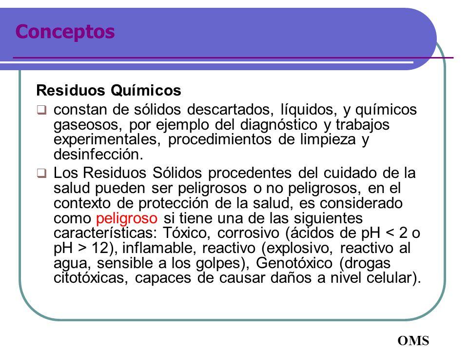 Conceptos Residuos Químicos constan de sólidos descartados, líquidos, y químicos gaseosos, por ejemplo del diagnóstico y trabajos experimentales, proc