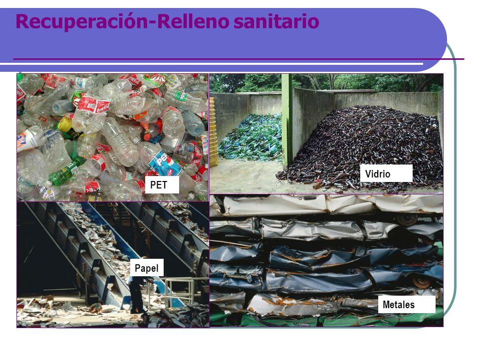 Recuperación-Relleno sanitario PET Papel Vidrio Metales