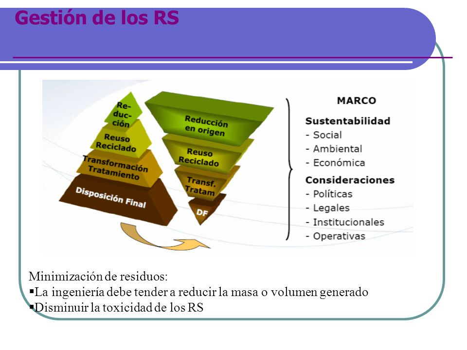 Gestión de los RS Minimización de residuos: La ingeniería debe tender a reducir la masa o volumen generado Disminuir la toxicidad de los RS