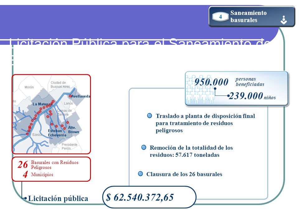 Licitación pública $ 62.540.372,65 950.000 239.000 niños personas beneficiadas 26 4 Basurales con Residuos Peligrosos Municipios Licitación Pública pa