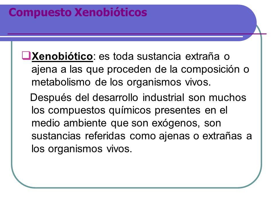 Compuesto Xenobióticos Xenobiótico: es toda sustancia extraña o ajena a las que proceden de la composición o metabolismo de los organismos vivos. Desp