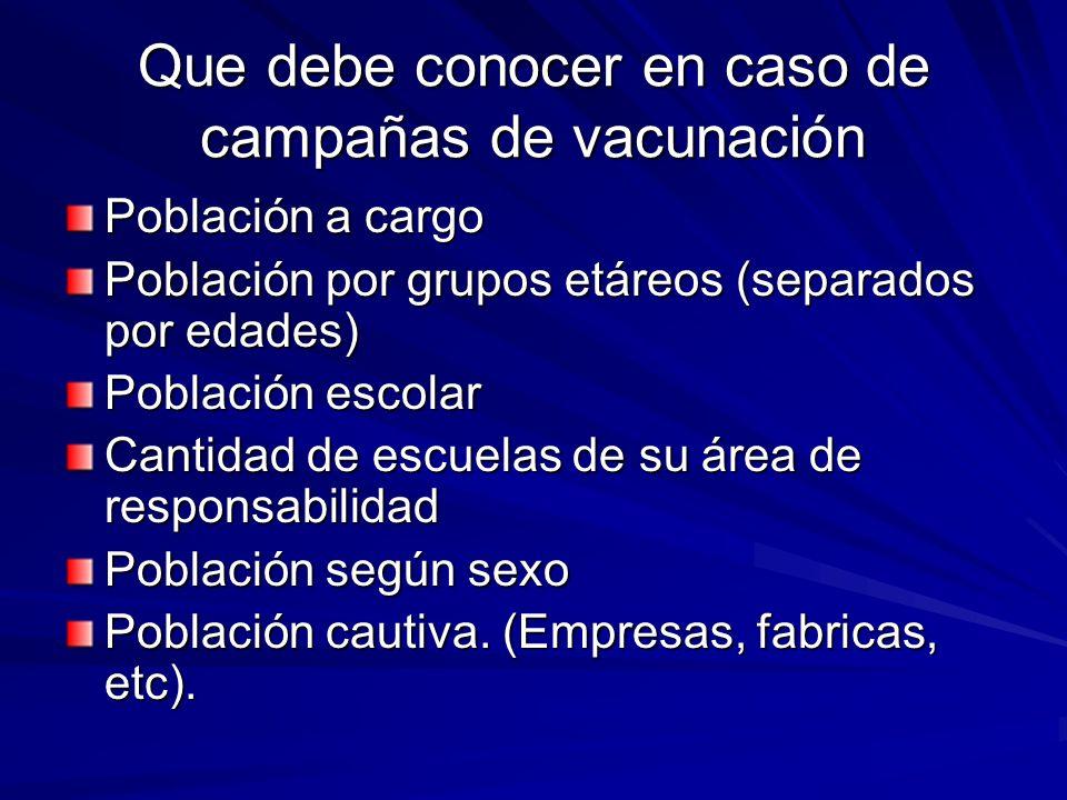 Que debe conocer en caso de campañas de vacunación Población a cargo Población por grupos etáreos (separados por edades) Población escolar Cantidad de