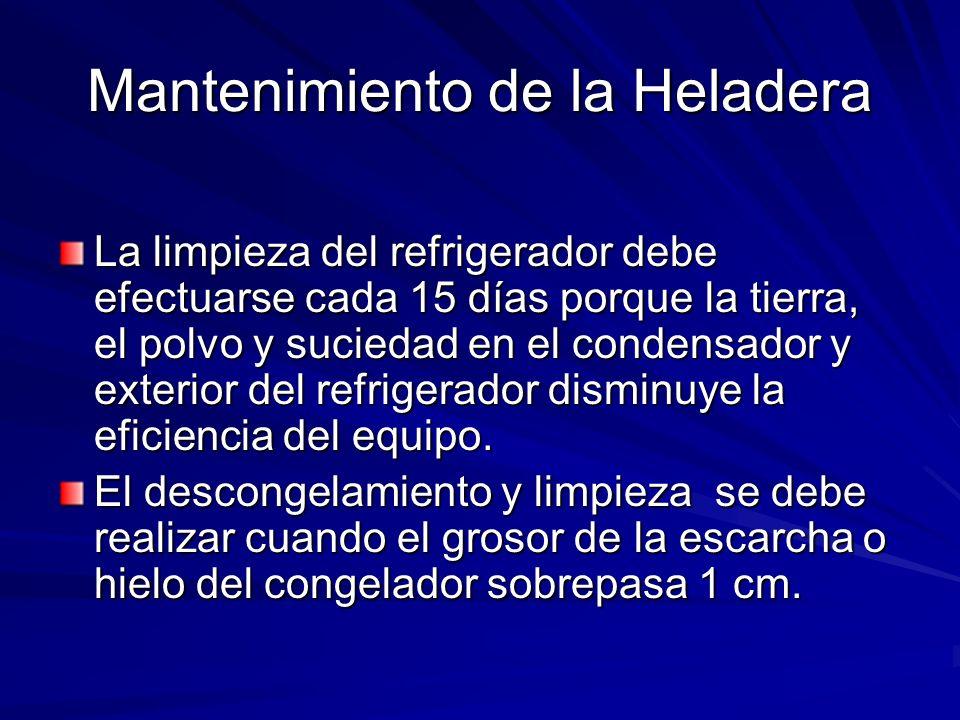 Mantenimiento de la Heladera La limpieza del refrigerador debe efectuarse cada 15 días porque la tierra, el polvo y suciedad en el condensador y exter