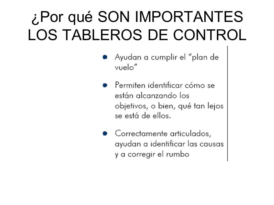 ¿Por qué SON IMPORTANTES LOS TABLEROS DE CONTROL