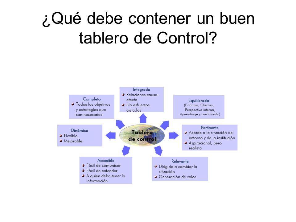 ¿Qué debe contener un buen tablero de Control?