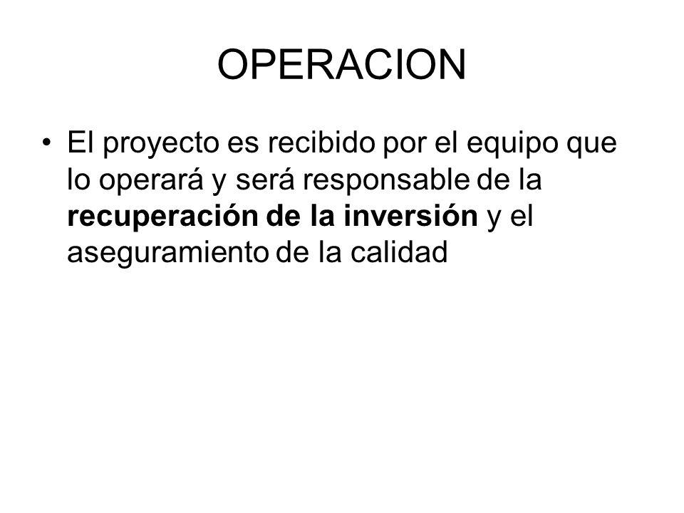 OPERACION El proyecto es recibido por el equipo que lo operará y será responsable de la recuperación de la inversión y el aseguramiento de la calidad