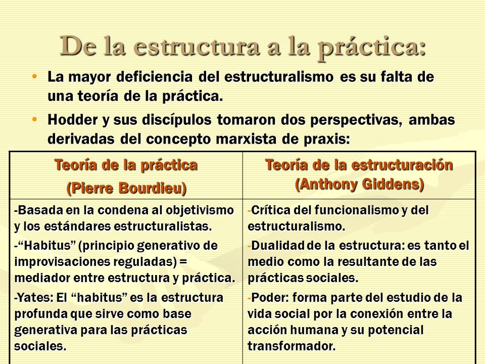 De la estructura a la práctica: La mayor deficiencia del estructuralismo es su falta de una teoría de la práctica.La mayor deficiencia del estructural