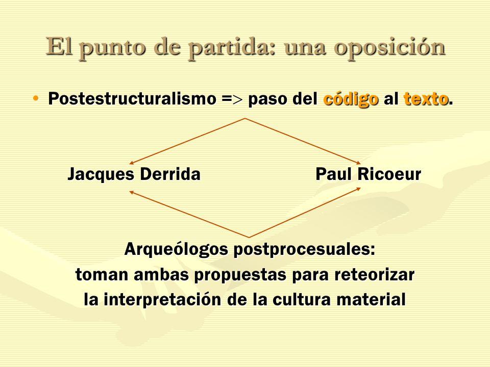 El punto de partida: una oposición Postestructuralismo = paso del código al texto.Postestructuralismo = paso del código al texto. Jacques Derrida Paul