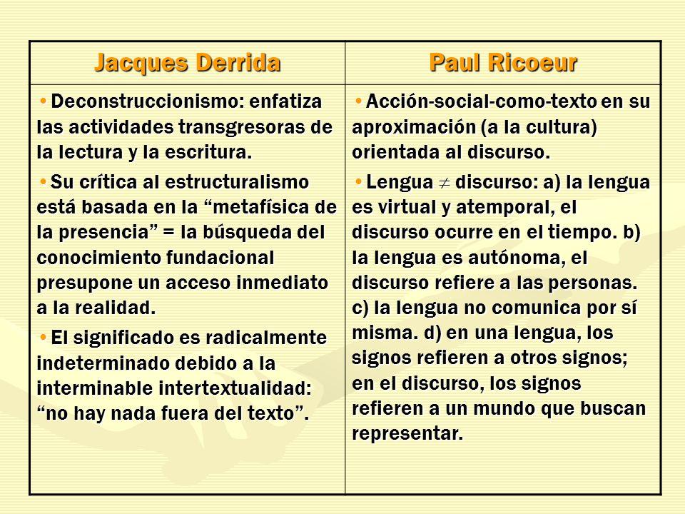 Jacques Derrida Paul Ricoeur Deconstruccionismo: enfatiza las actividades transgresoras de la lectura y la escritura.Deconstruccionismo: enfatiza las