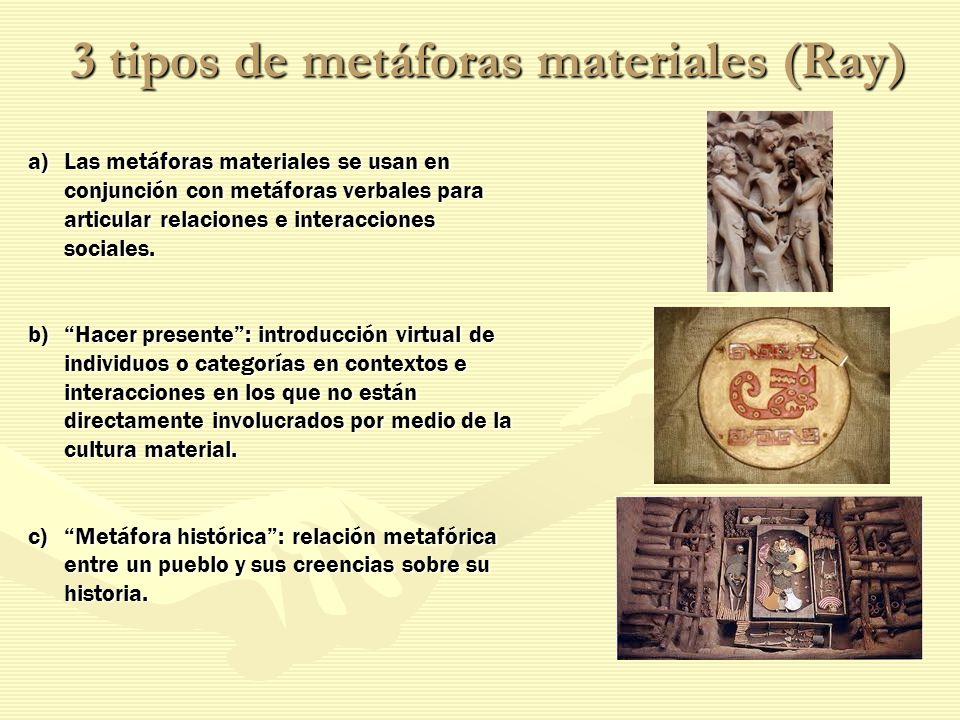 3 tipos de metáforas materiales (Ray) a)Las metáforas materiales se usan en conjunción con metáforas verbales para articular relaciones e interaccione