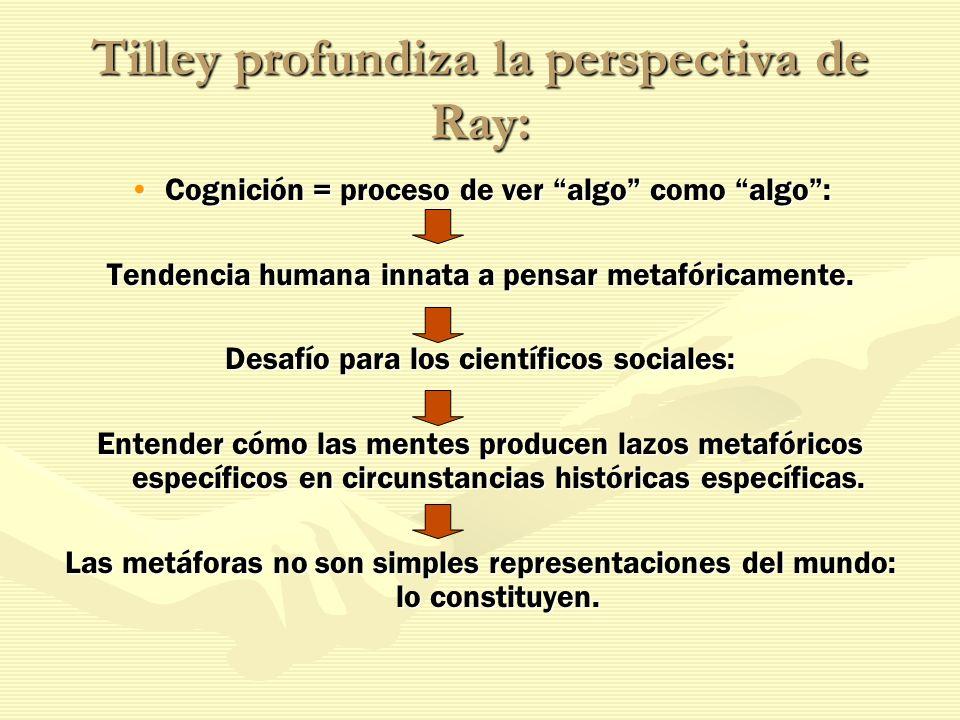 Tilley profundiza la perspectiva de Ray: Cognición = proceso de ver algo como algo:Cognición = proceso de ver algo como algo: Tendencia humana innata