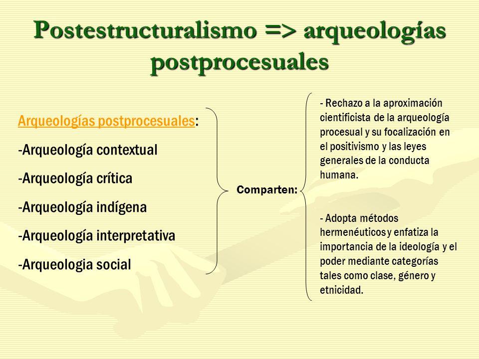 Postestructuralismo = arqueologías postprocesuales Arqueologías postprocesuales: -Arqueología contextual -Arqueología crítica -Arqueología indígena -A