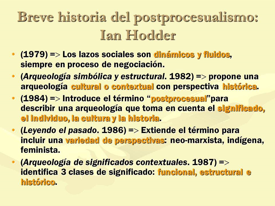 Breve historia del postprocesualismo: Ian Hodder (1979) = Los lazos sociales son dinámicos y fluidos, siempre en proceso de negociación.(1979) = Los l