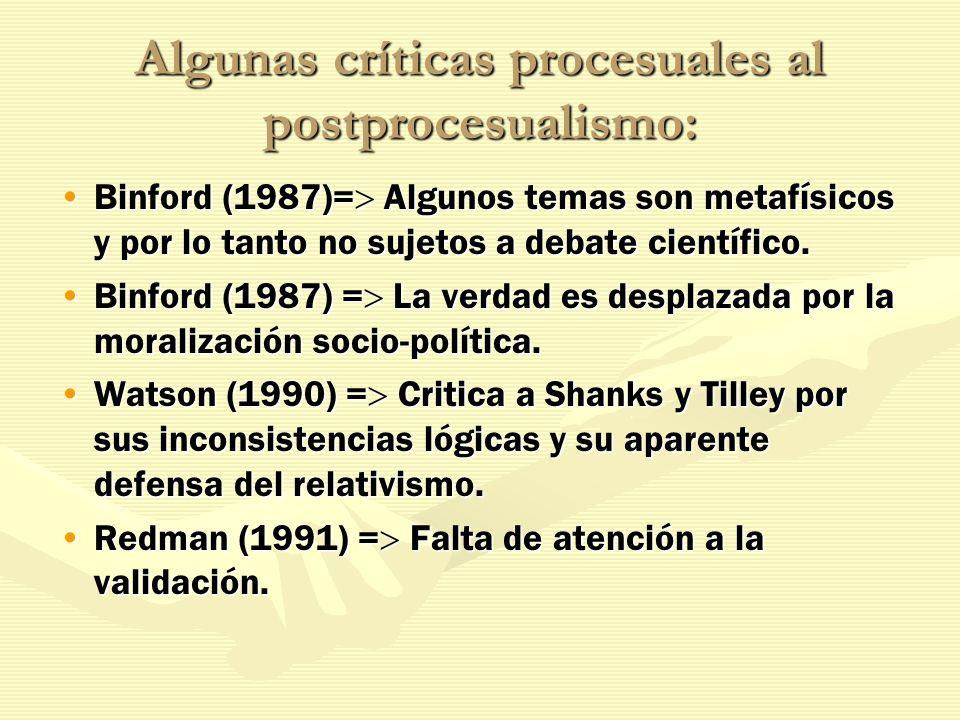 Algunas críticas procesuales al postprocesualismo: Binford (1987)= Algunos temas son metafísicos y por lo tanto no sujetos a debate científico.Binford