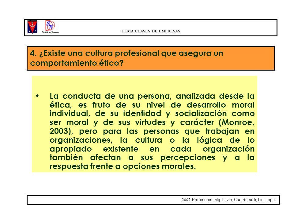 TEMA:CLASES DE EMPRESAS 2007, Profesores: Mg. Lavin, Cra. Rebuffi, Lic. Lopez La conducta de una persona, analizada desde la ética, es fruto de su niv