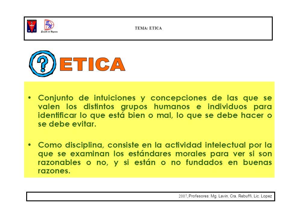 TEMA: ETICA 2007, Profesores: Mg. Lavin, Cra. Rebuffi, Lic. Lopez Conjunto de intuiciones y concepciones de las que se valen los distintos grupos huma