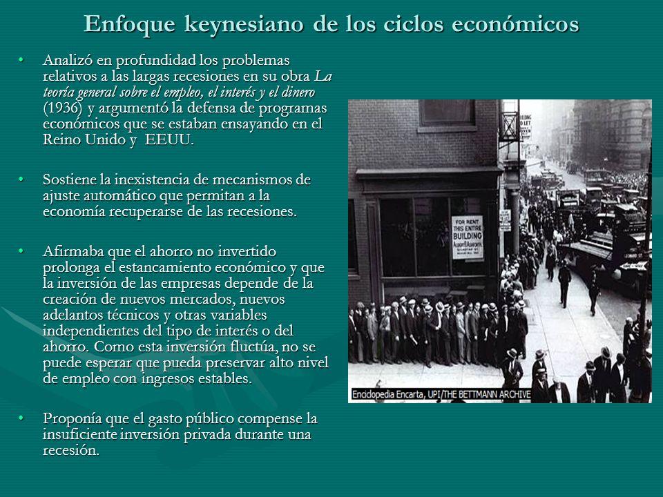 Enfoque keynesiano de los ciclos económicos Analizó en profundidad los problemas relativos a las largas recesiones en su obra La teoría general sobre