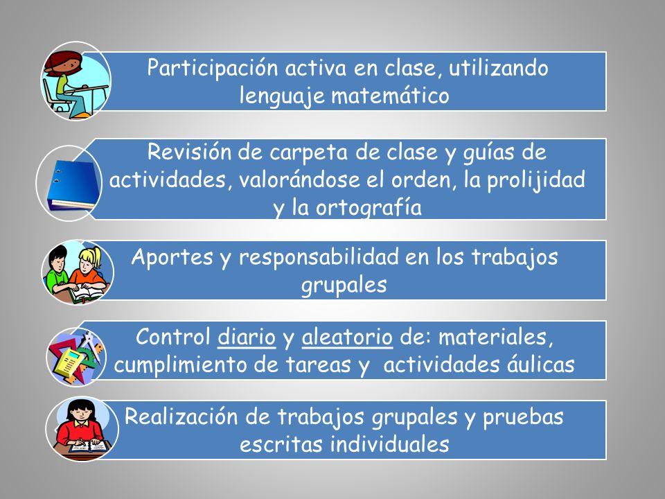Participación activa en clase, utilizando lenguaje matemático Revisión de carpeta de clase y guías de actividades, valorándose el orden, la prolijidad