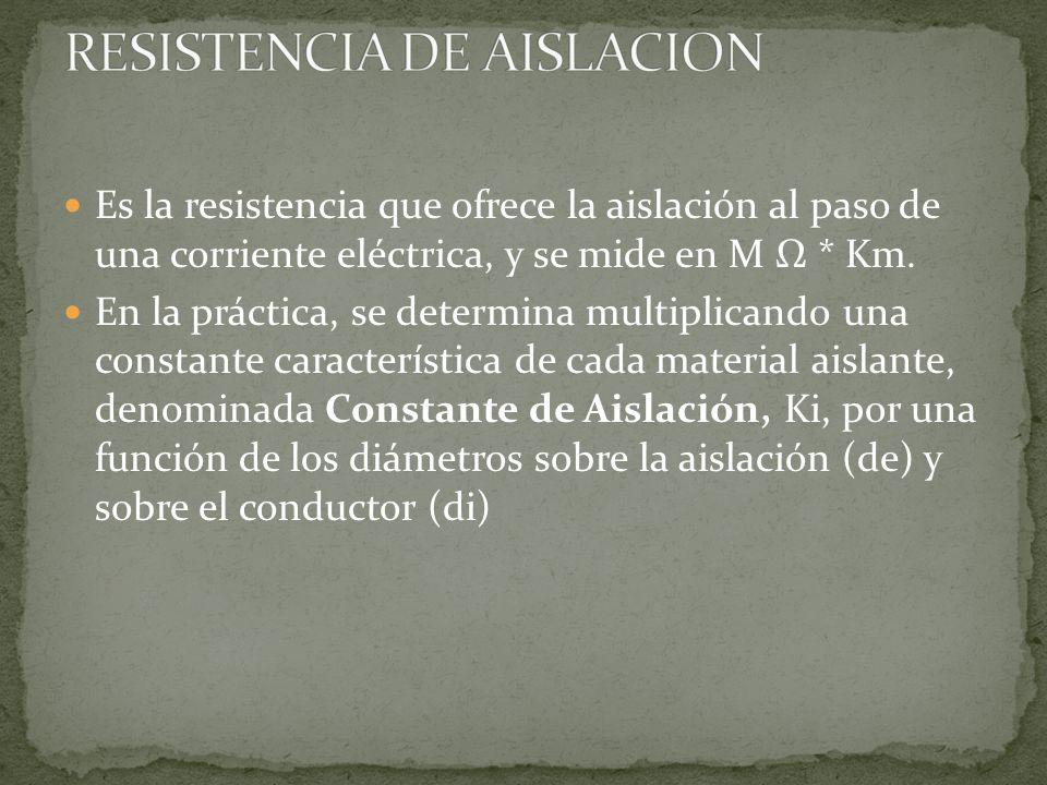 Es la resistencia que ofrece la aislación al paso de una corriente eléctrica, y se mide en M Ω * Km. En la práctica, se determina multiplicando una co