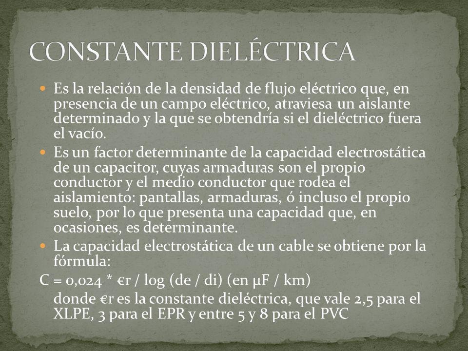 Es la relación de la densidad de flujo eléctrico que, en presencia de un campo eléctrico, atraviesa un aislante determinado y la que se obtendría si e