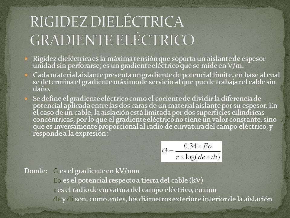 Rigidez dieléctrica es la máxima tensión que soporta un aislante de espesor unidad sin perforarse; es un gradiente eléctrico que se mide en V/m. Cada