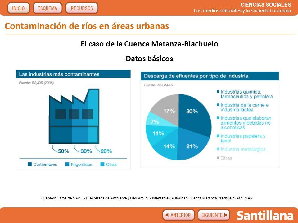 CIENCIAS SOCIALES Los medios naturales y la sociedad humana Ciudad y contaminación