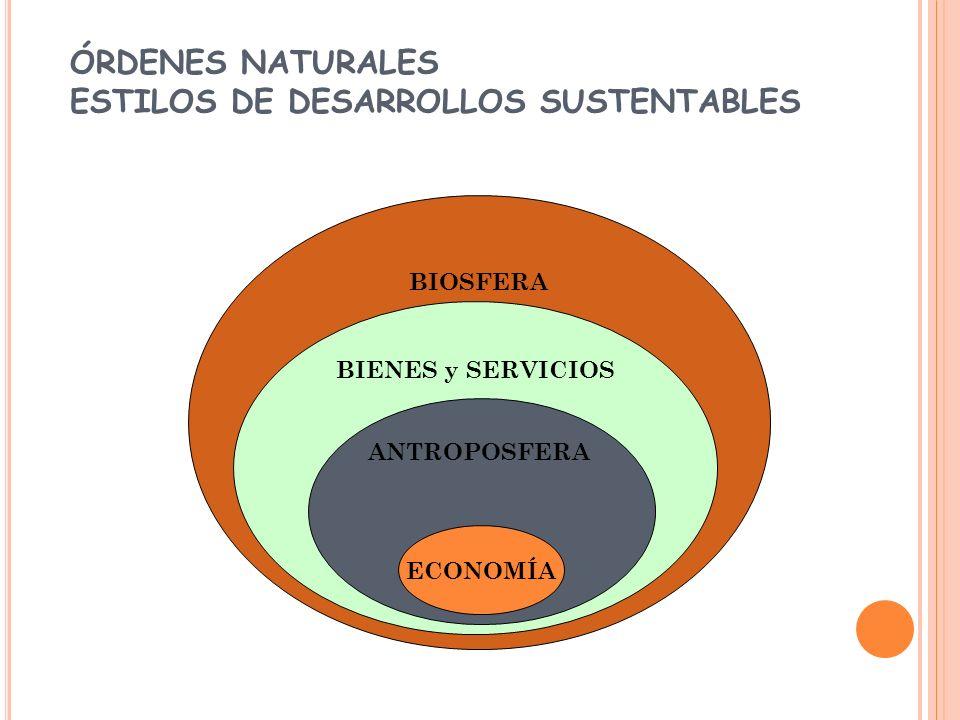 BIOSFERA BIENES y SERVICIOS ANTROPOSFERA ÓRDENES NATURALES ESTILOS DE DESARROLLOS SUSTENTABLES ECONOMÍA
