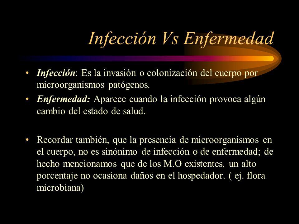 Infección Vs Enfermedad Infección: Es la invasión o colonización del cuerpo por microorganismos patógenos. Enfermedad: Aparece cuando la infección pro