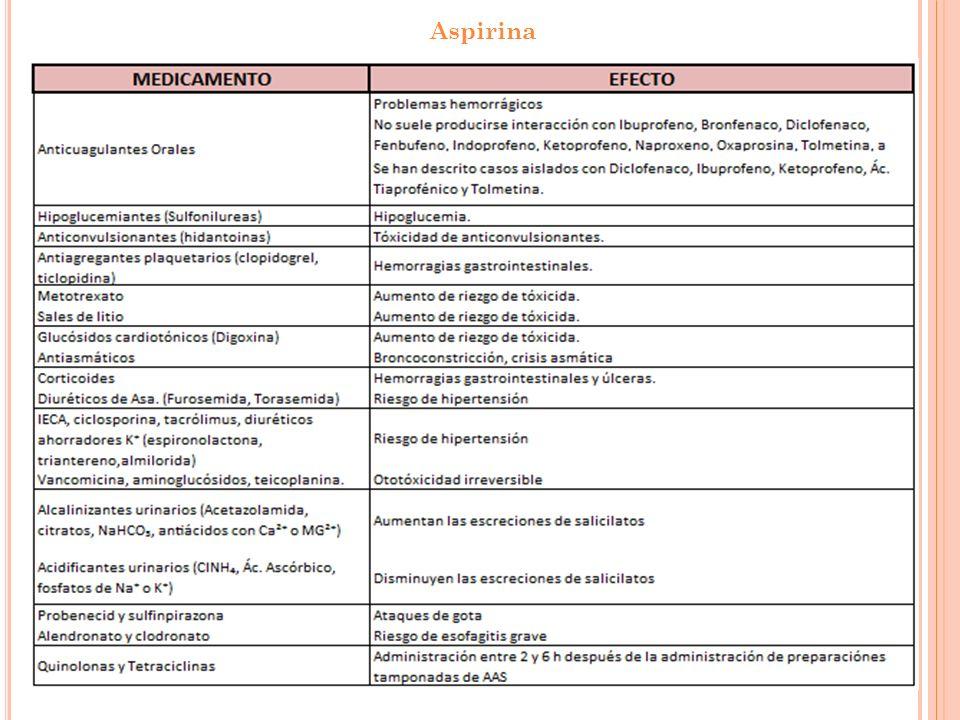 Marcas comerciales: AAS ÁCIDO ACETILSALICILICO NORTHIA ASPIRINA 0.100 GINSEX ASPIRINA 0.325 GINSEX CORAZÓN ASPIRINA INFANTIL ASPITINETAS BAYASPIRINA BAYASPIRINA FORTE ASPIRINA DUNCAN ASPIRINA VENT-3 VOLTAREN FLEX VOLTAREN FORTE Ácido Acetilsalicílico