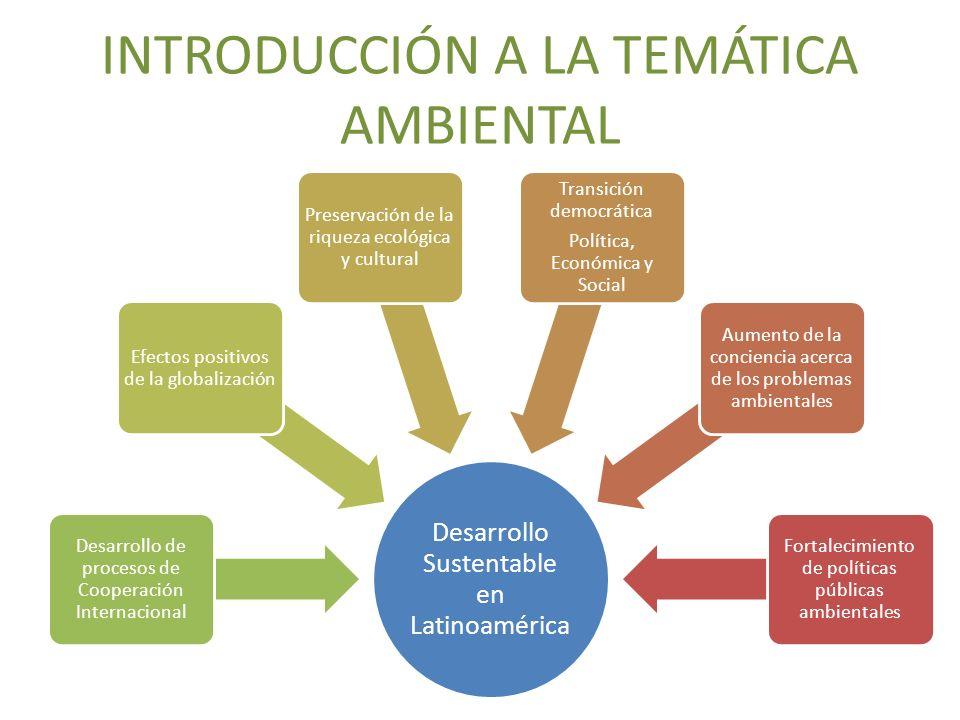 INTRODUCCIÓN A LA TEMÁTICA AMBIENTAL Desarrollo Sustentable en Latinoamérica Fortalecimiento de políticas públicas ambientales Aumento de la concienci