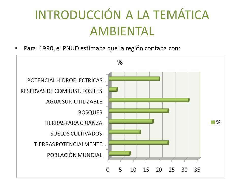 INTRODUCCIÓN A LA TEMÁTICA AMBIENTAL América Latina se encuentra amenazada y los problemas ambientales han adquirido grandes dimensiones en esta región, como resultado de un conjunto de factores y adicionalmente se presentan los efectos de problemas generados en otras latitudes como el calentamiento global y la destrucción de la capa de ozono.