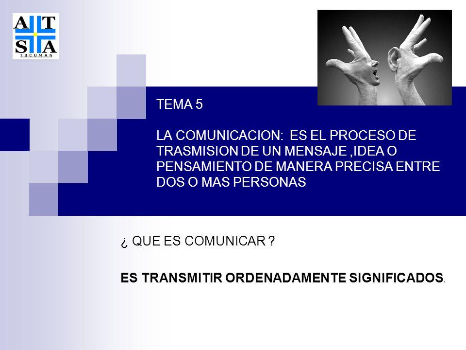 TEMA 5 LA COMUNICACION: ES EL PROCESO DE TRASMISION DE UN MENSAJE,IDEA O PENSAMIENTO DE MANERA PRECISA ENTRE DOS O MAS PERSONAS ¿ QUE ES COMUNICAR .