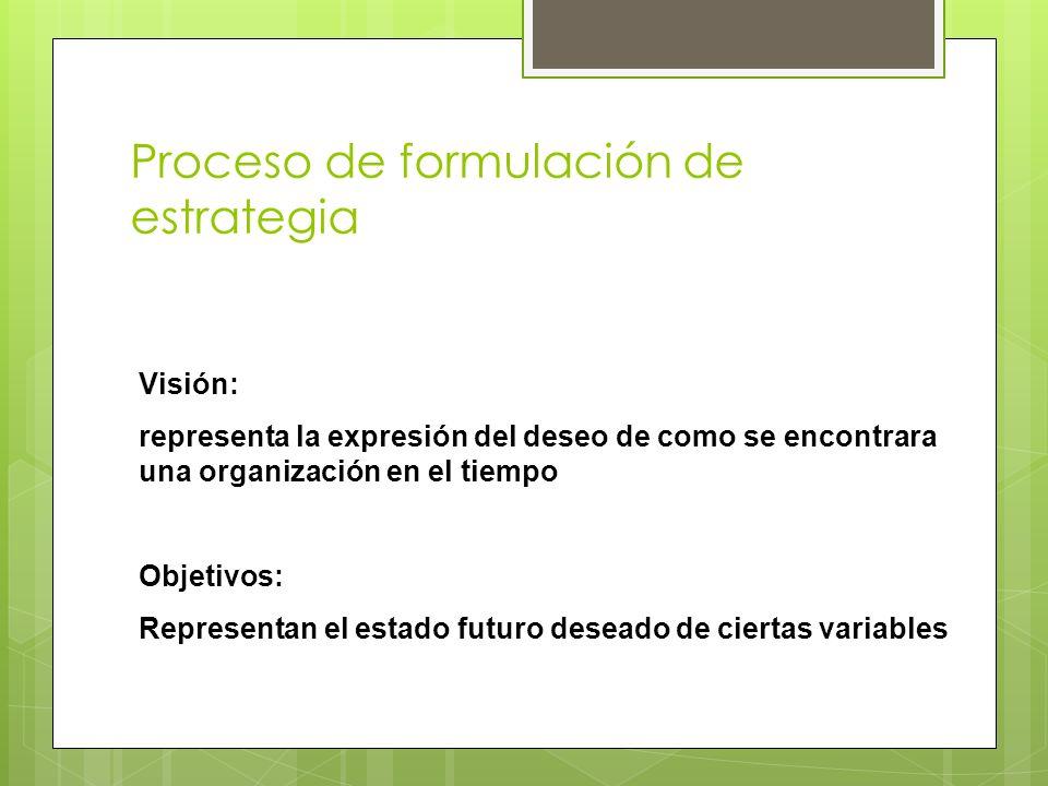 Proceso de formulación de estrategia Visión: representa la expresión del deseo de como se encontrara una organización en el tiempo Objetivos: Represen