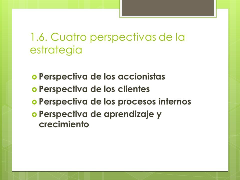 1.6. Cuatro perspectivas de la estrategia Perspectiva de los accionistas Perspectiva de los clientes Perspectiva de los procesos internos Perspectiva