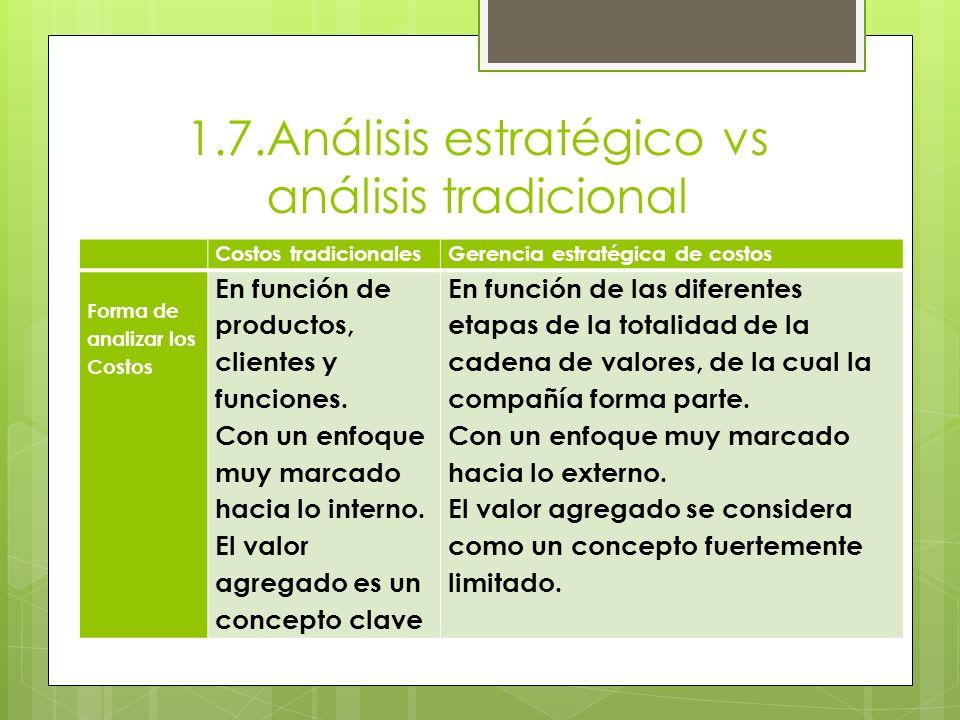 1.7.Análisis estratégico vs análisis tradicional Costos tradicionalesGerencia estratégica de costos Forma de analizar los Costos En función de product