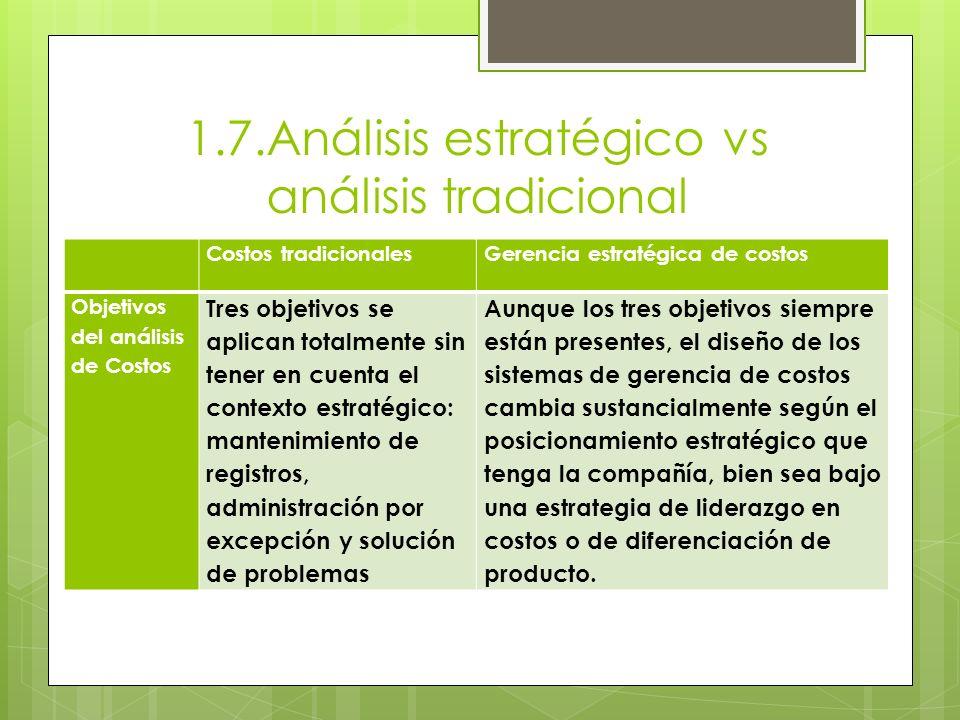 1.7.Análisis estratégico vs análisis tradicional Costos tradicionalesGerencia estratégica de costos Objetivos del análisis de Costos Tres objetivos se