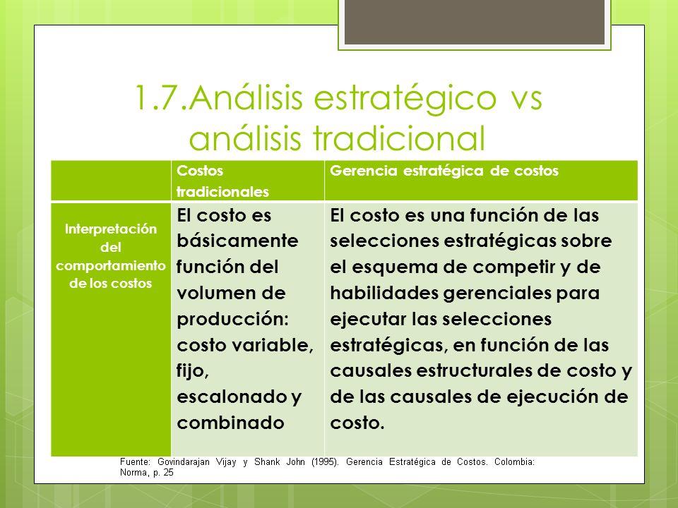 1.7.Análisis estratégico vs análisis tradicional Costos tradicionales Gerencia estratégica de costos Interpretación del comportamiento de los costos E