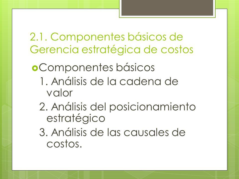 2.1. Componentes básicos de Gerencia estratégica de costos Componentes básicos 1. Análisis de la cadena de valor 2. Análisis del posicionamiento estra