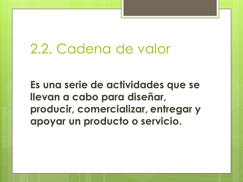 2.2. Cadena de valor Es una serie de actividades que se llevan a cabo para diseñar, producir, comercializar, entregar y apoyar un producto o servicio.