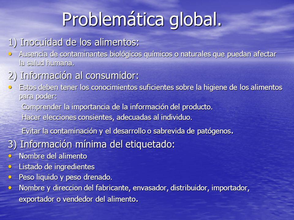 Problemática global. 1) Inocuidad de los alimentos: Ausencia de contaminantes biológicos químicos o naturales que puedan afectar la salud humana. Ause