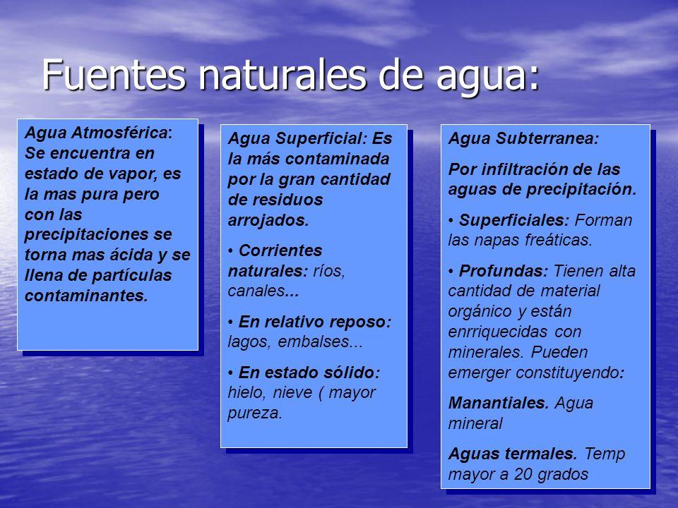 Fuentes naturales de agua: Agua Atmosférica: Se encuentra en estado de vapor, es la mas pura pero con las precipitaciones se torna mas ácida y se llen